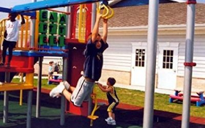 Playground Track Rides Fall-Height & Fall-Zone For FallZone Safety Surfacing